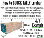 How to Block Tally Lumber