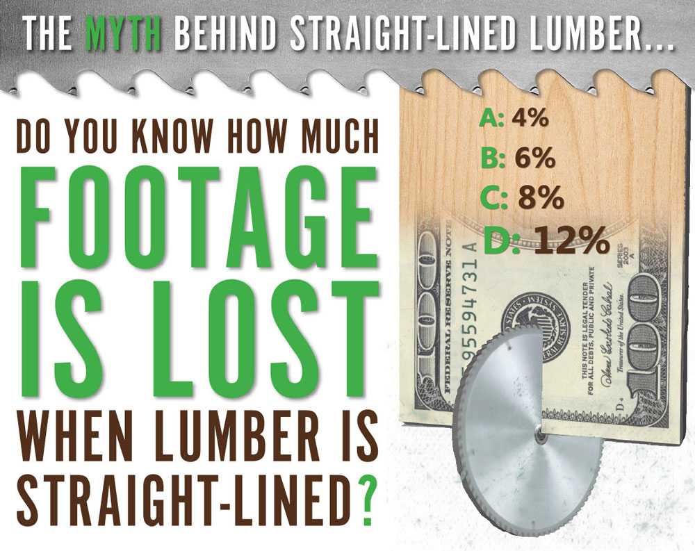 The MYTH behind straight lined lumber.  Do you know how much footage is lost when lumber is straight-lined?